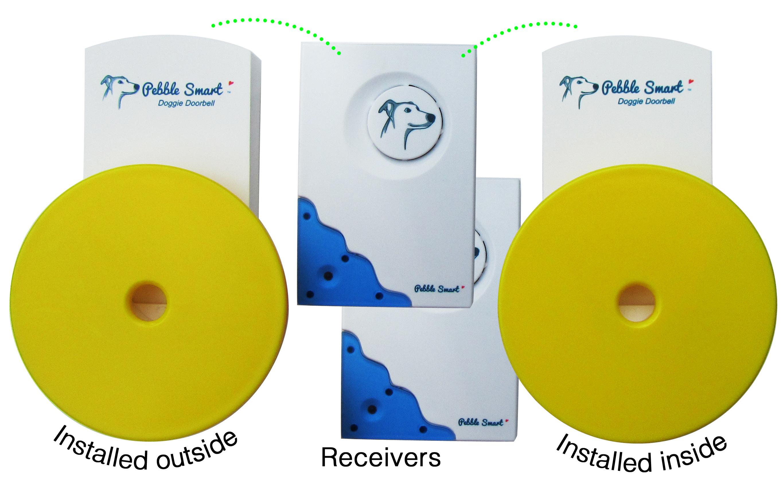 Dog Doorbell from ChunksHouse.com